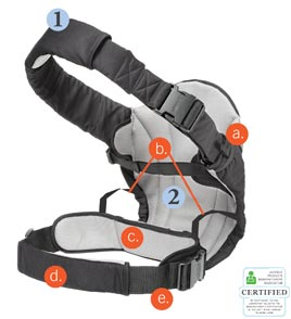side-rider infantino carrier